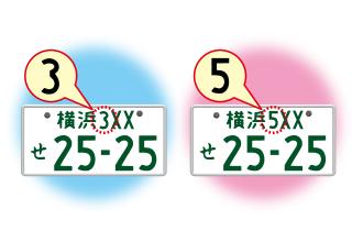 ナンバーの種類の見分け方は本拠地のすぐ右側の数字