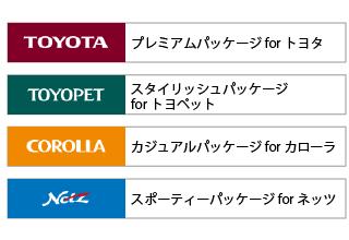 アクアはトヨタの販売会社であるトヨタ店やカローラ店、トヨペット店、ネッツ店で販売