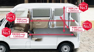 2名乗車時の荷室長1,910mm、荷室床面長1,955mm、荷室幅1,385mm、荷室高1,240mm(ハイルーフ)